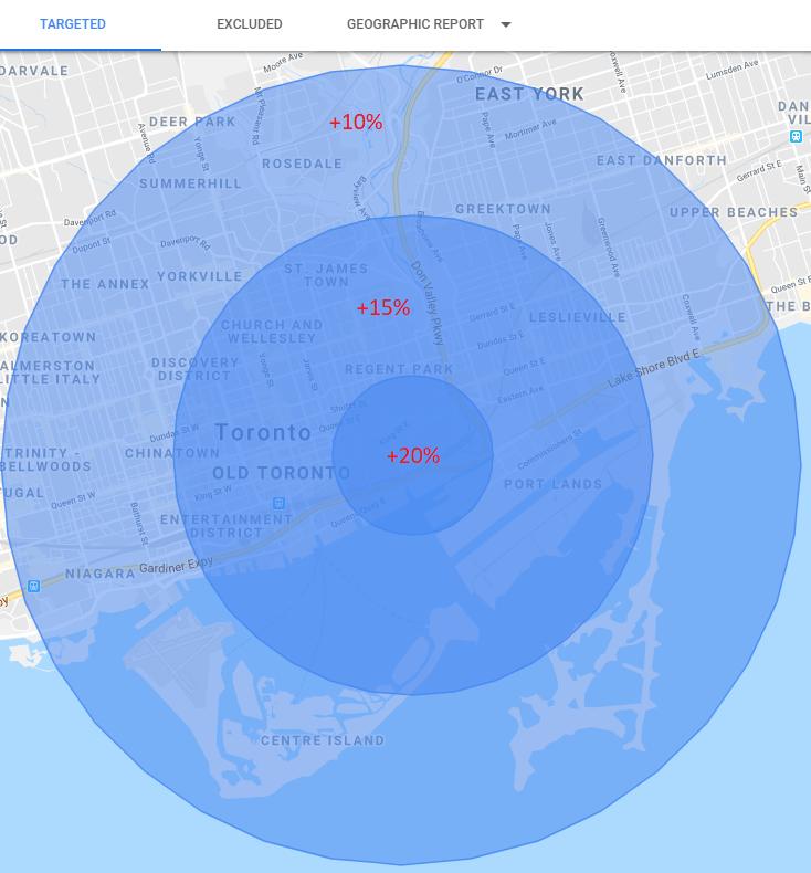 In-platform screenshot with multiple radius targets and bid adjustments highlighted.